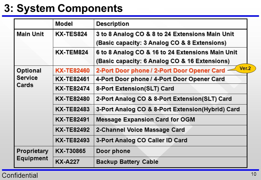 3: System Components Backup Battery Cable KX-A227 Door phone KX-T30865