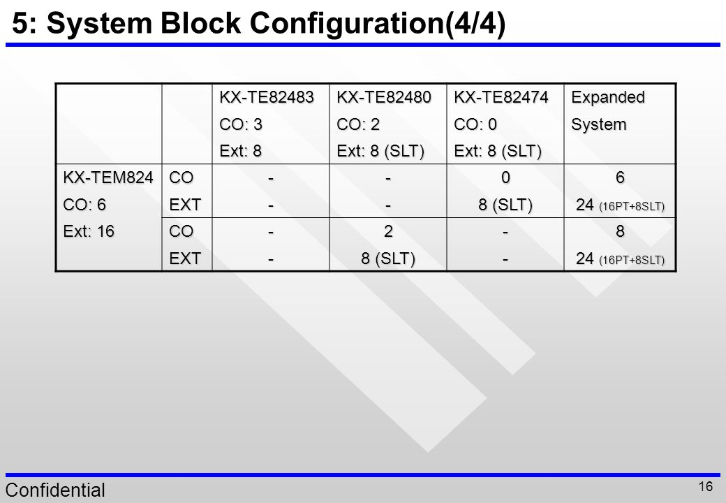 5: System Block Configuration(4/4)