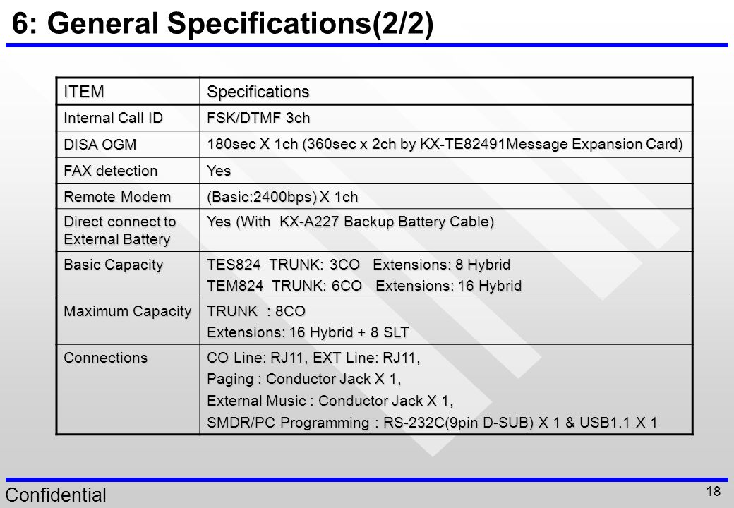 6: General Specifications(2/2)