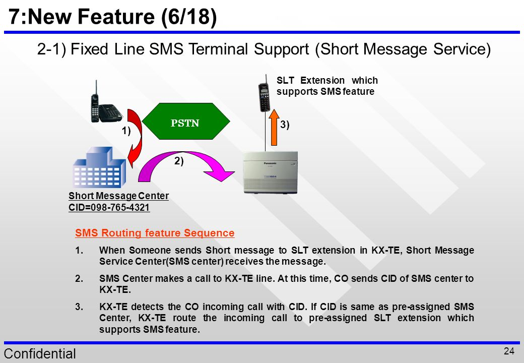 7:New Feature (6/18) 2-1) Fixed Line SMS Terminal Support (Short Message Service) SLT Extension which supports SMS feature.