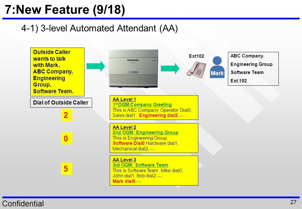 7:New Feature (9/18) 4-1) 3-level Automated Attendant (AA) 2 5