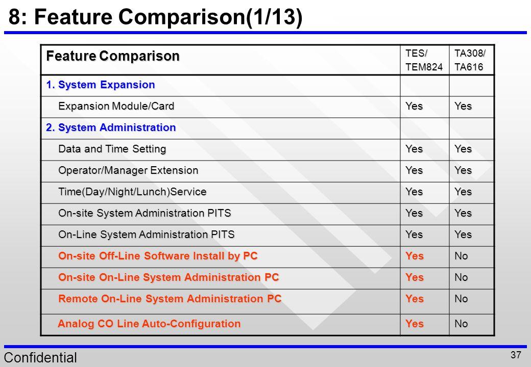 8: Feature Comparison(1/13)