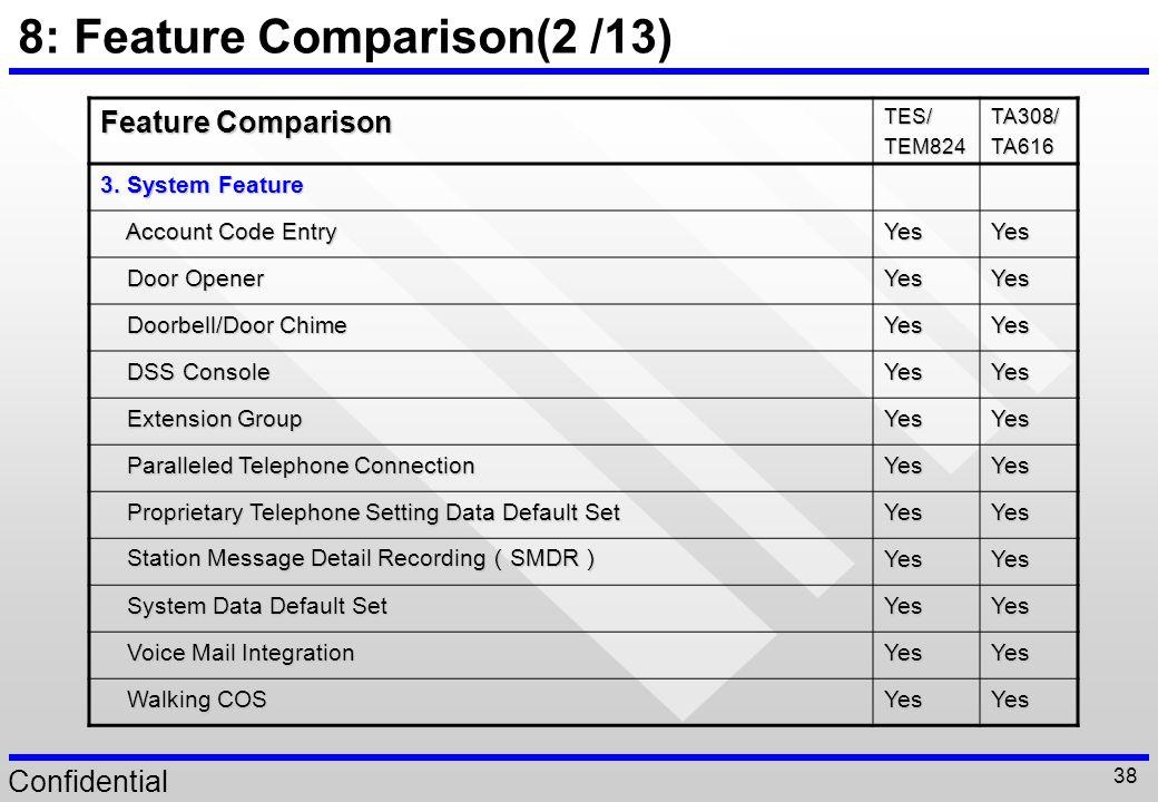 8: Feature Comparison(2 /13)