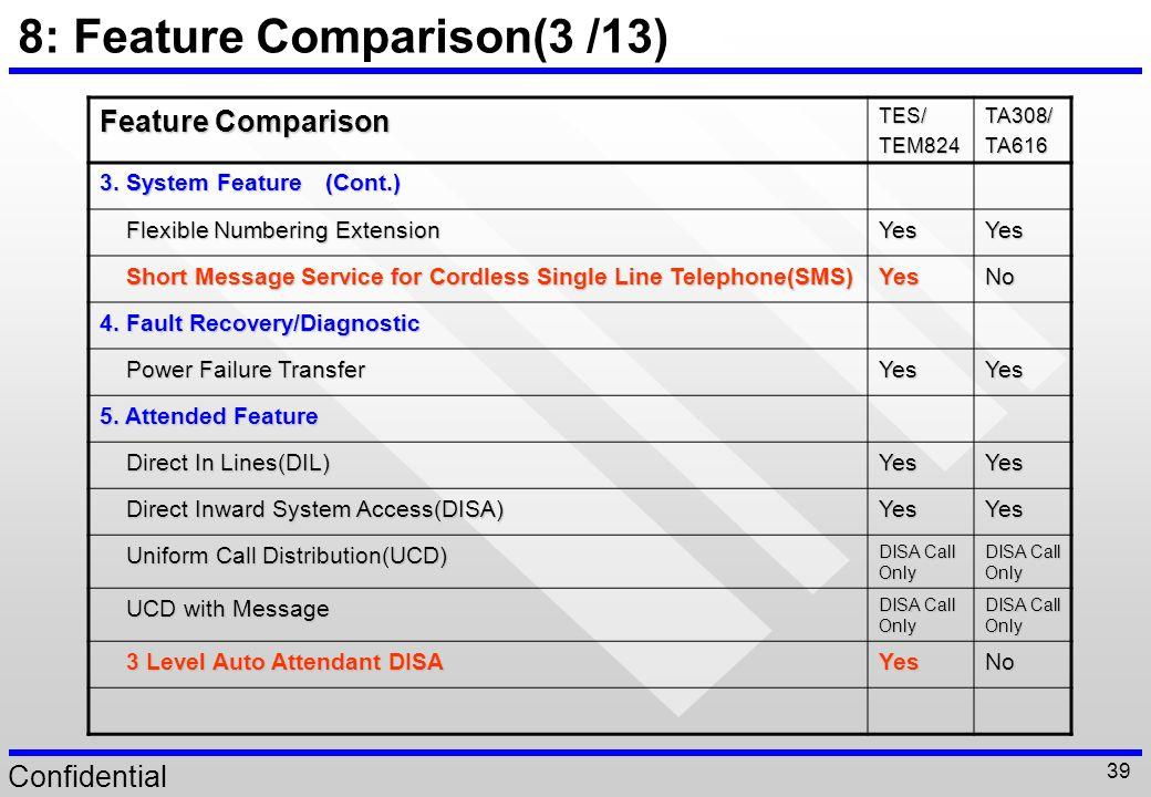 8: Feature Comparison(3 /13)