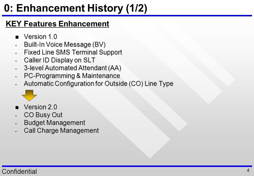 0: Enhancement History (1/2)