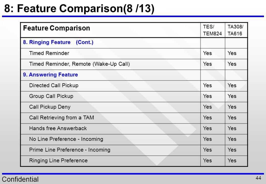 8: Feature Comparison(8 /13)