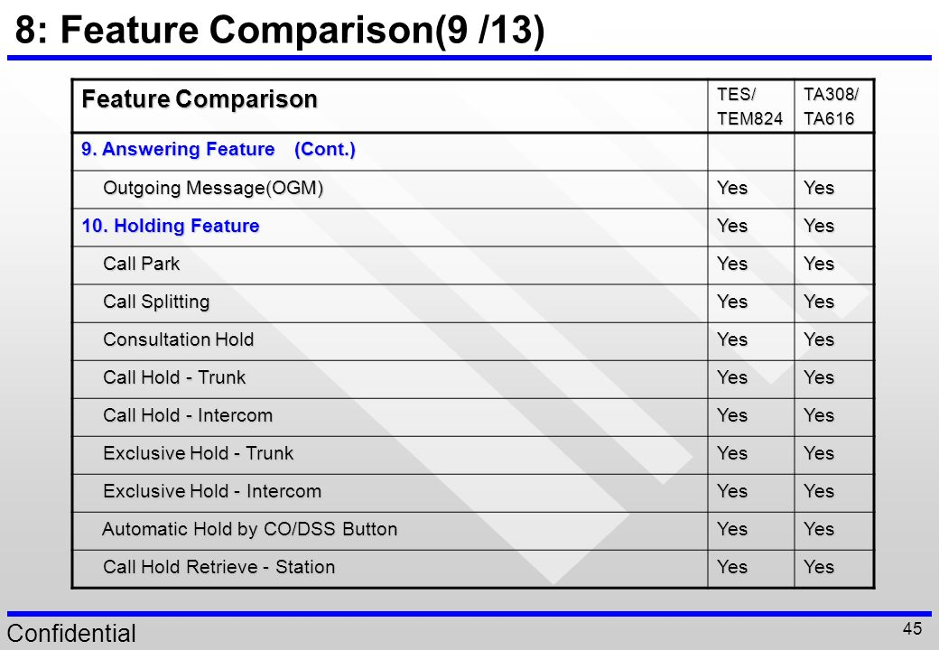 8: Feature Comparison(9 /13)
