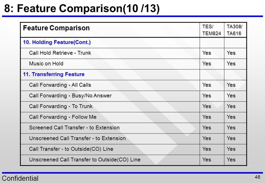 8: Feature Comparison(10 /13)