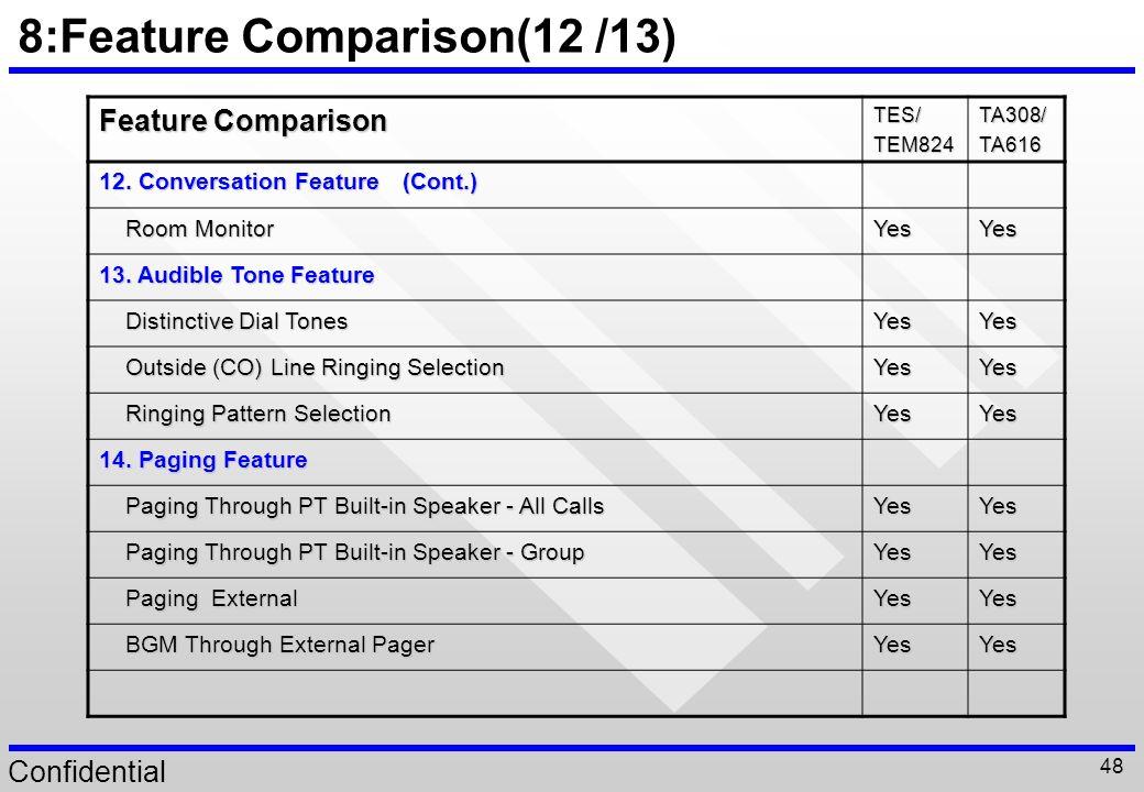 8:Feature Comparison(12 /13)