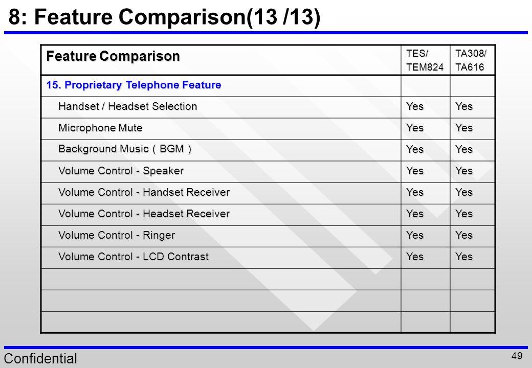 8: Feature Comparison(13 /13)