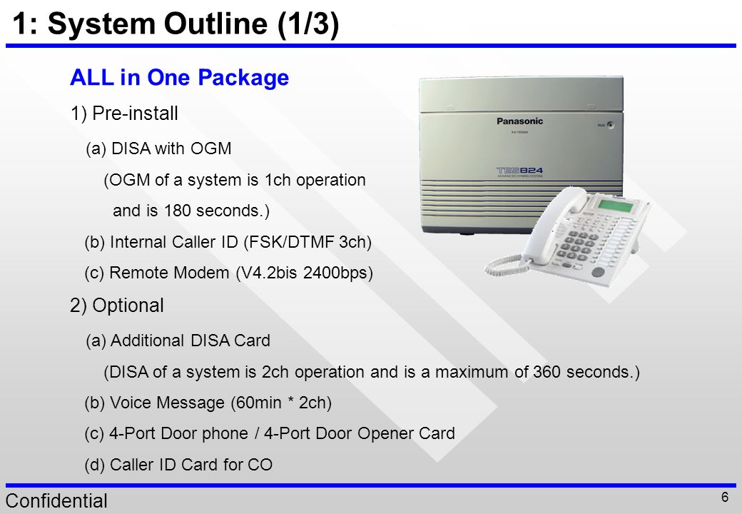 1: System Outline (1/3) ALL in One Package 1) Pre-install