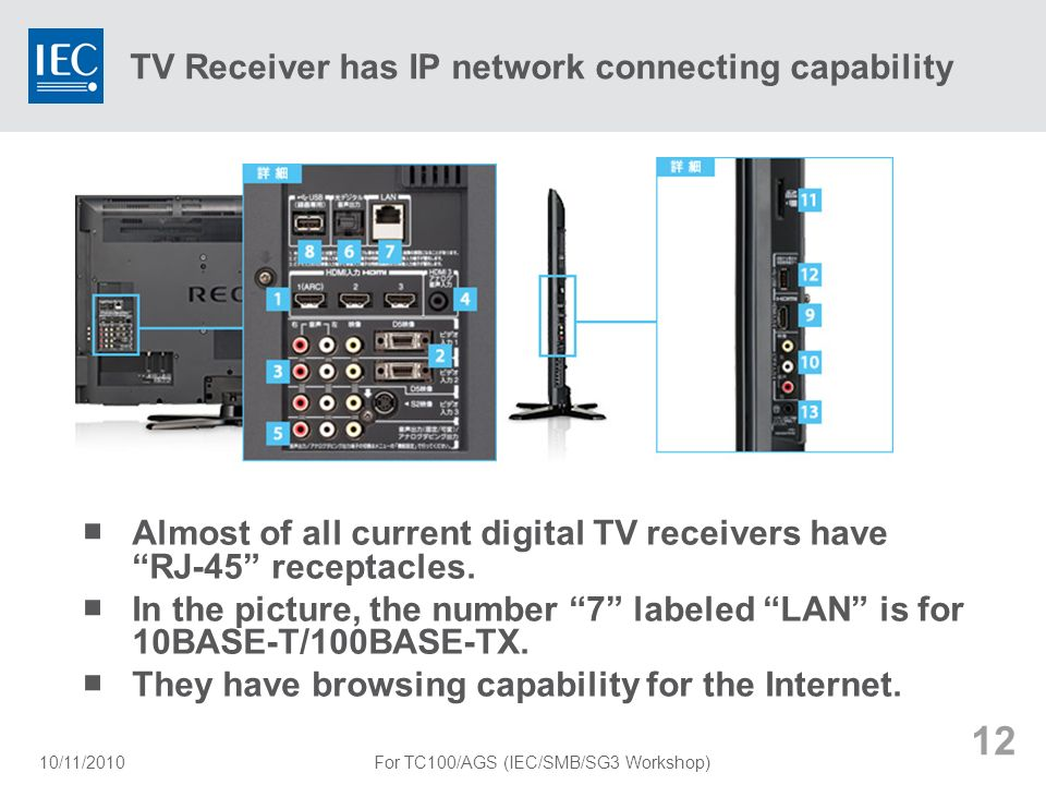 TV Receiver has IP network connecting capability