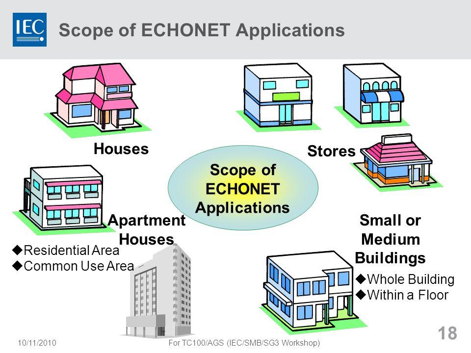 Scope of ECHONET Applications
