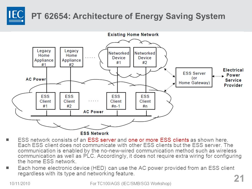 PT 62654: Architecture of Energy Saving System