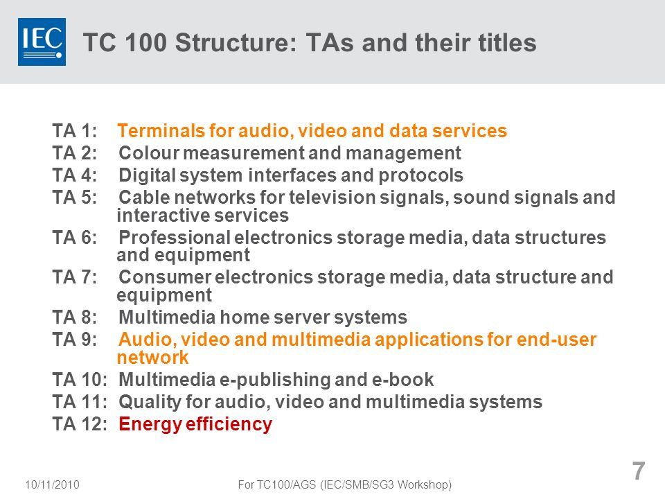 TC 100 Structure: TAs and their titles