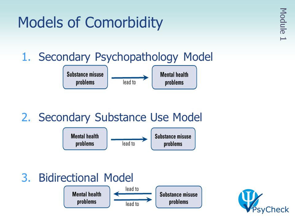 Models of Comorbidity Secondary Psychopathology Model