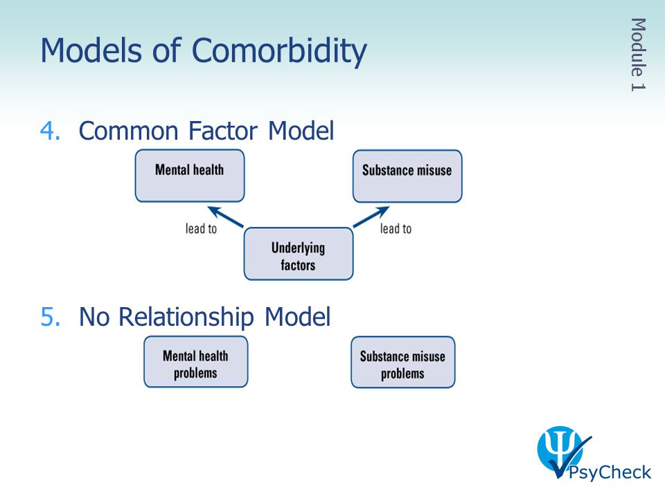 Models of Comorbidity Common Factor Model No Relationship Model