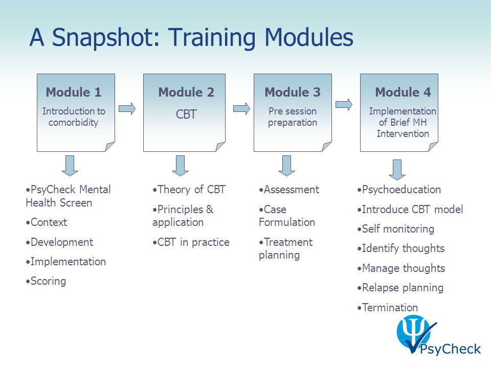 A Snapshot: Training Modules