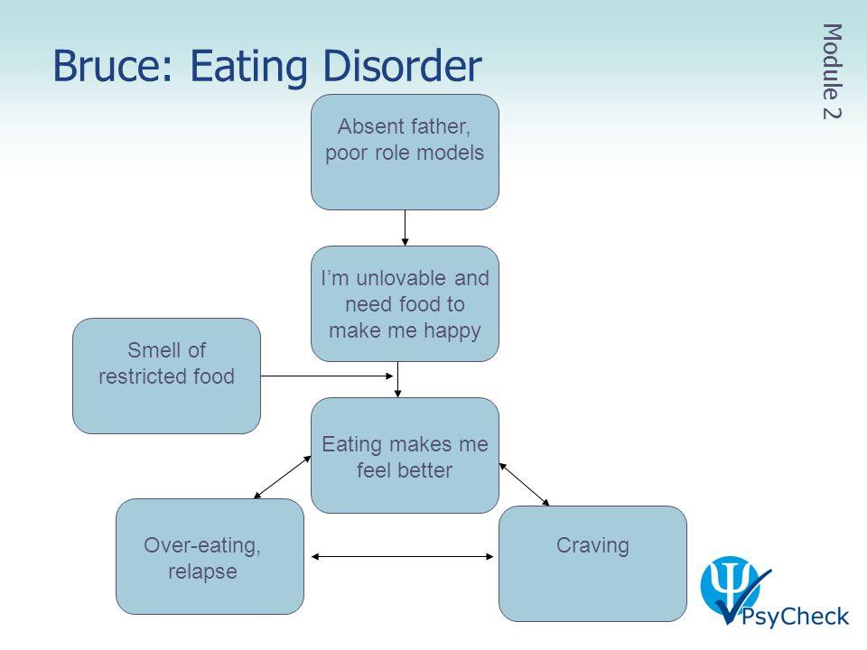 Bruce: Eating Disorder