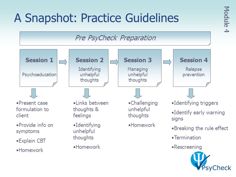 A Snapshot: Practice Guidelines