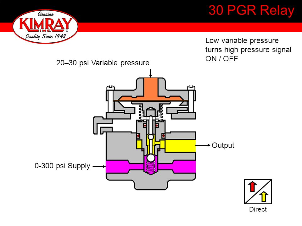 30 PGR Relay Low variable pressure turns high pressure signal ON / OFF
