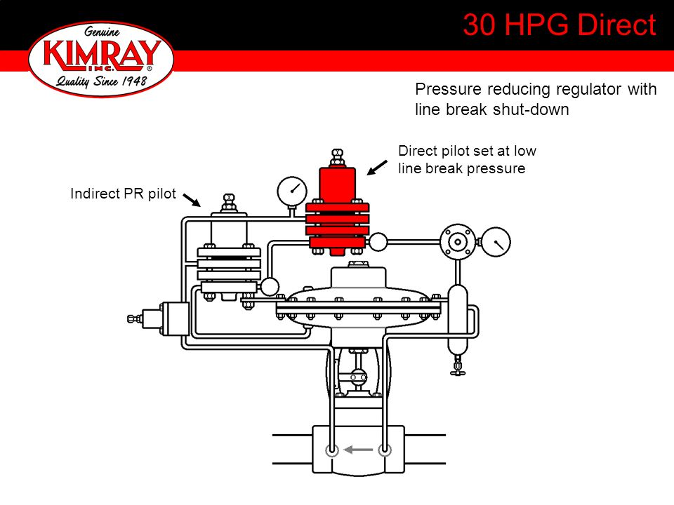 30 HPG Direct Pressure reducing regulator with line break shut-down