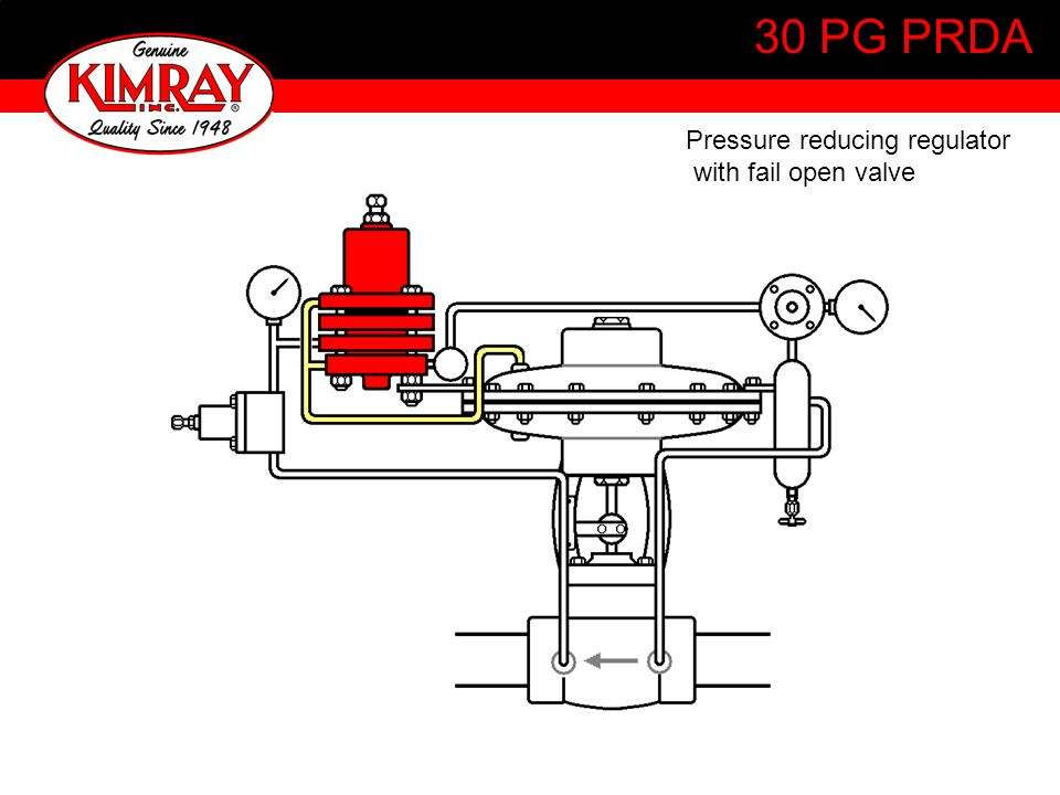 30 PG PRDA Pressure reducing regulator with fail open valve