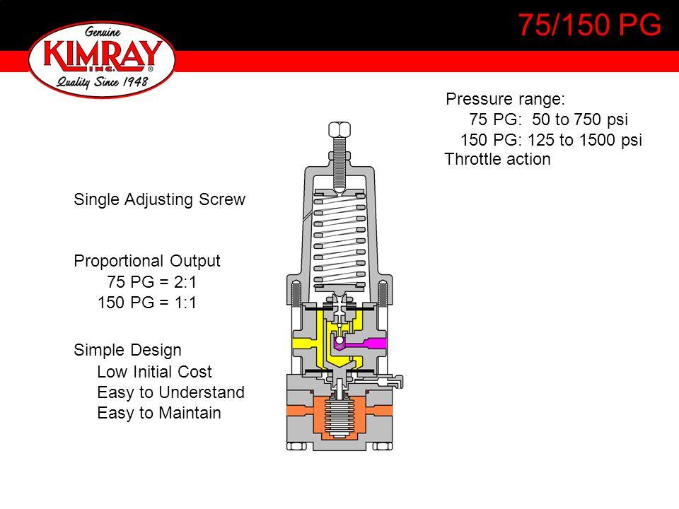75/150 PG Pressure range: 75 PG: 50 to 750 psi 150 PG: 125 to 1500 psi