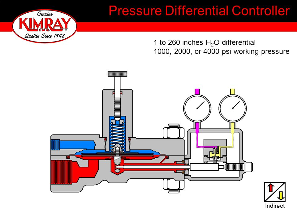 Pressure Differential Controller
