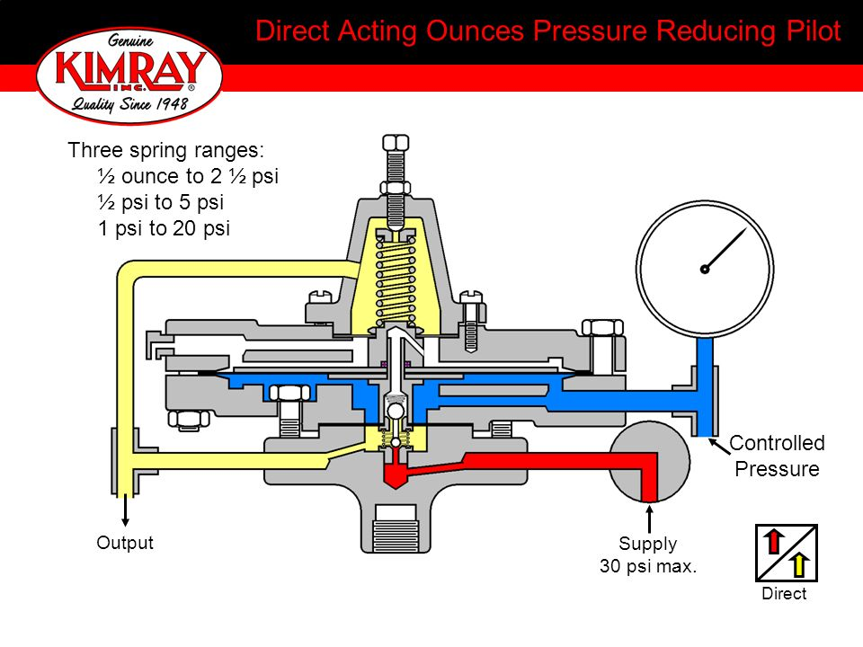 Direct Acting Ounces Pressure Reducing Pilot