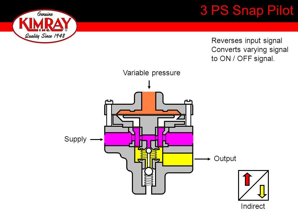 3 PS Snap Pilot Reverses input signal Converts varying signal