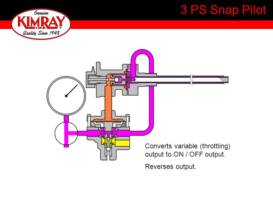 3 PS Snap Pilot Converts variable (throttling)