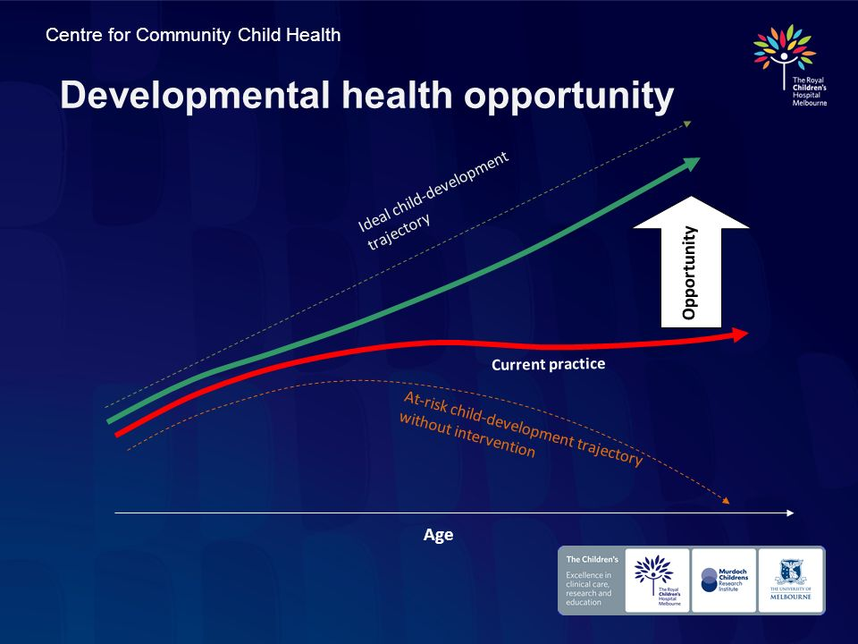 Developmental health opportunity