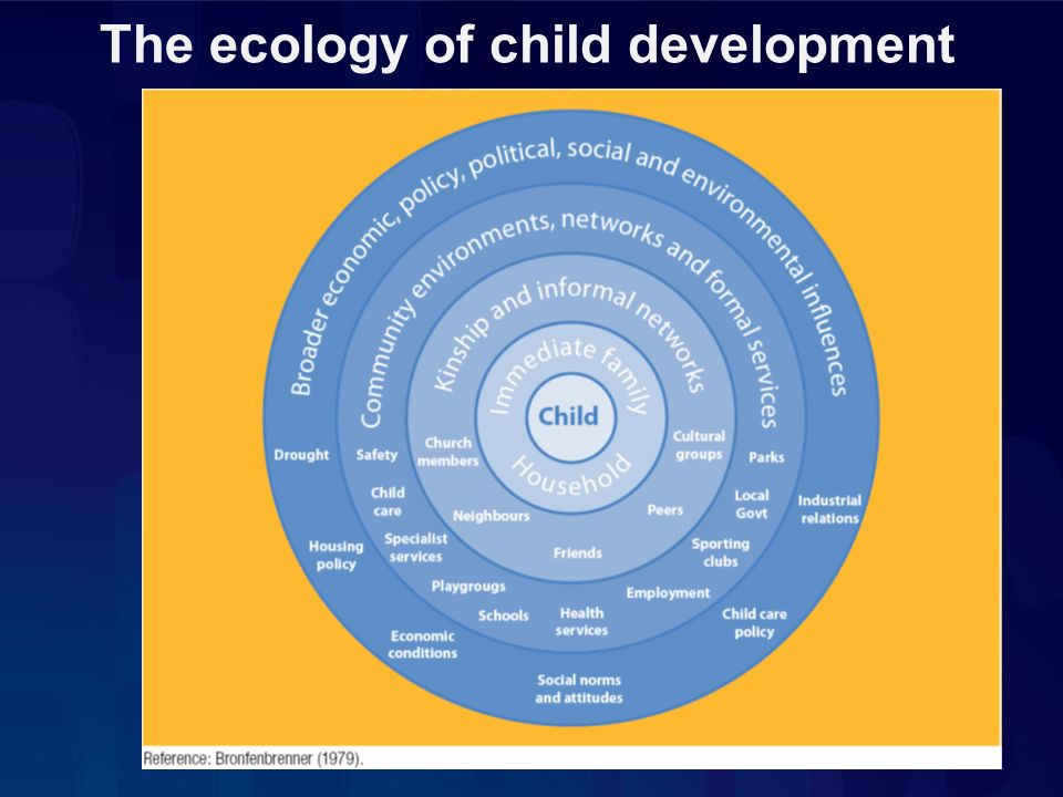 The ecology of child development