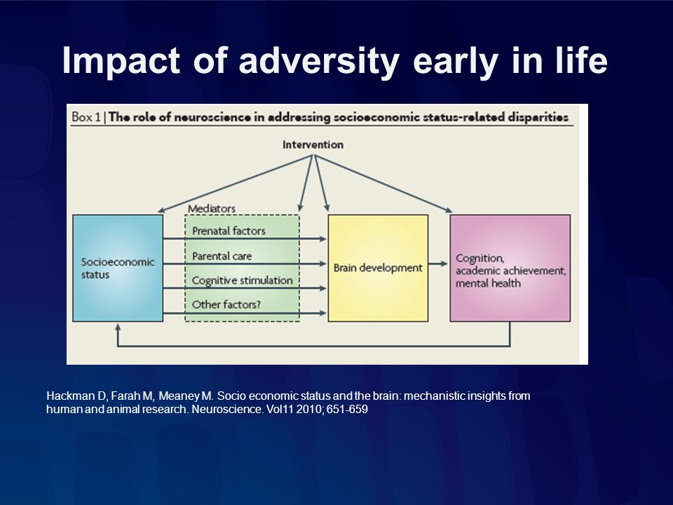 Impact of adversity early in life