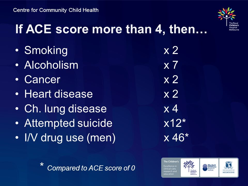 If ACE score more than 4, then…