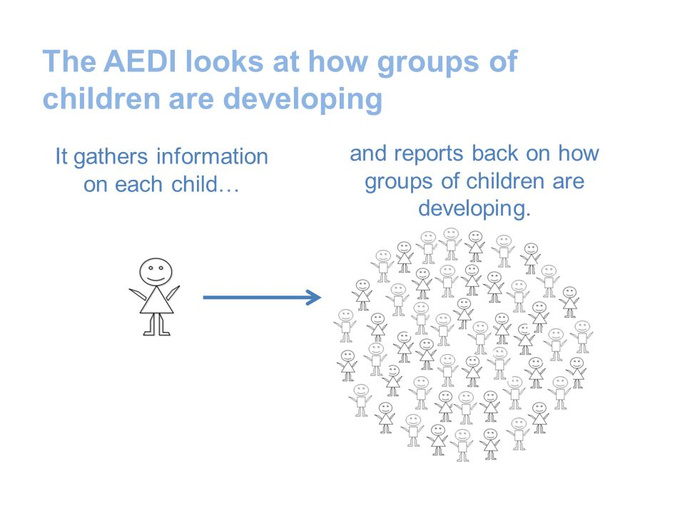 The AEDI looks at how groups of children are developing