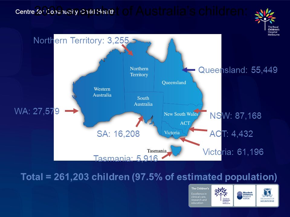Total = 261,203 children (97.5% of estimated population)