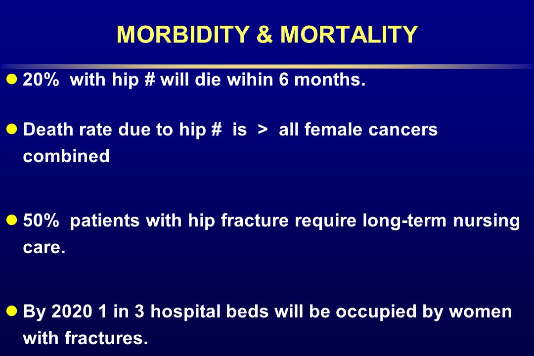 MORBIDITY & MORTALITY 20% with hip # will die wihin 6 months.