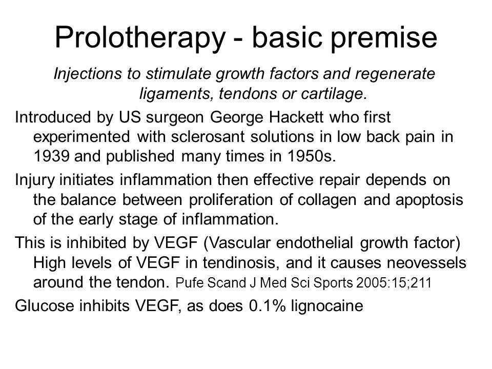 Prolotherapy - basic premise