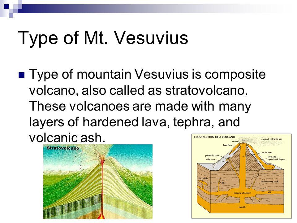 Type of Mt. Vesuvius