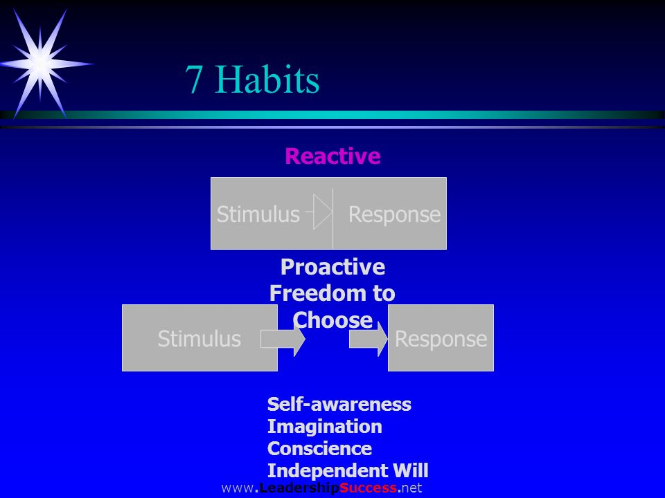 7 Habits Reactive Stimulus Response Proactive Freedom to Choose