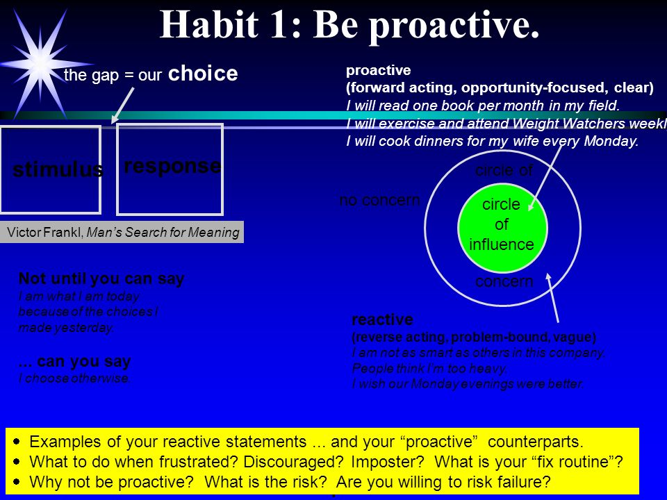 Habit 1: Be proactive. response stimulus the gap = our choice circle