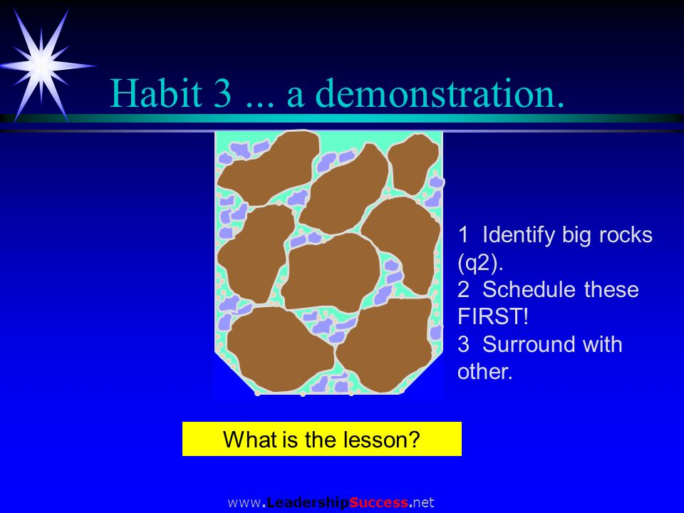 Habit 3 ... a demonstration. 1 Identify big rocks (q2).