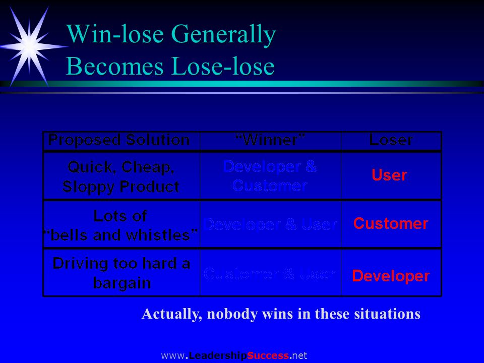 Win-lose Generally Becomes Lose-lose