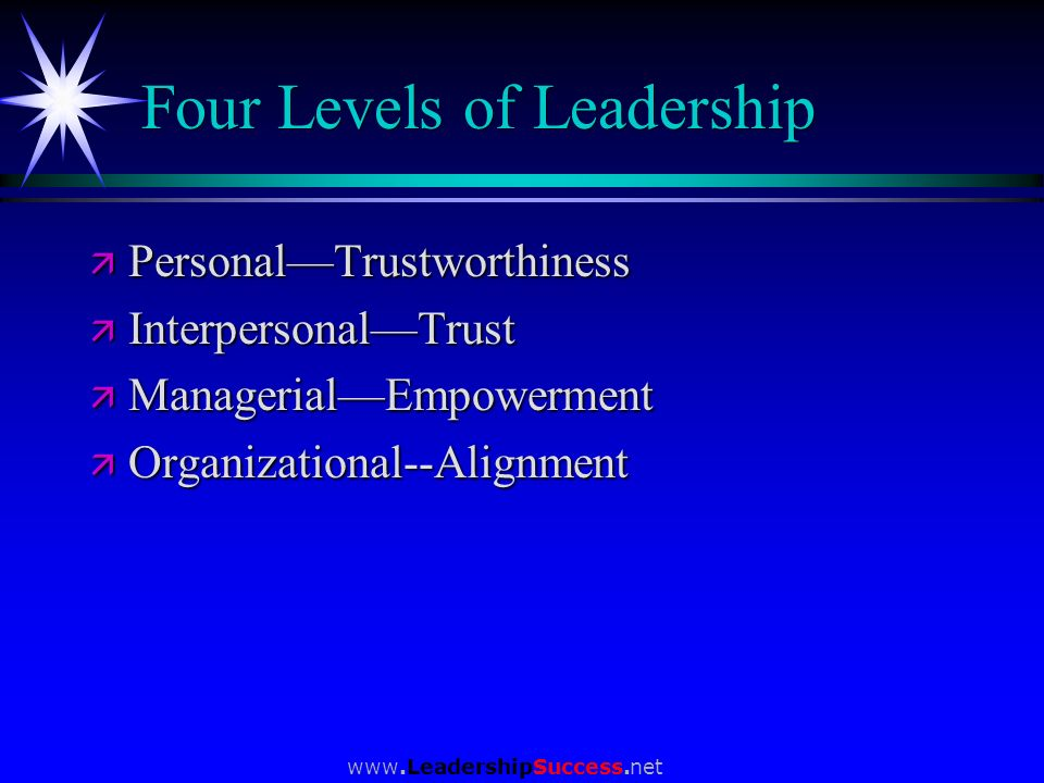 Four Levels of Leadership