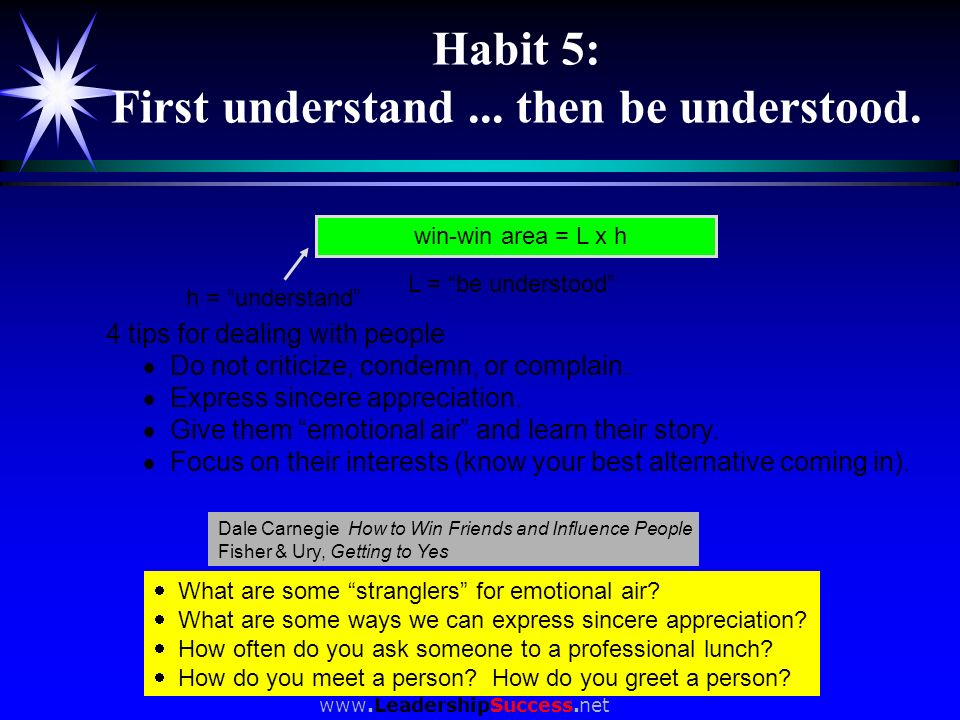 Habit 5: First understand ... then be understood.
