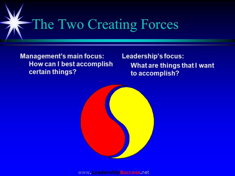The Two Creating Forces