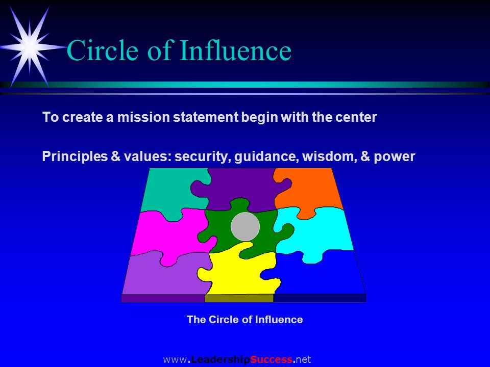 Circle of Influence To create a mission statement begin with the center. Principles & values: security, guidance, wisdom, & power.