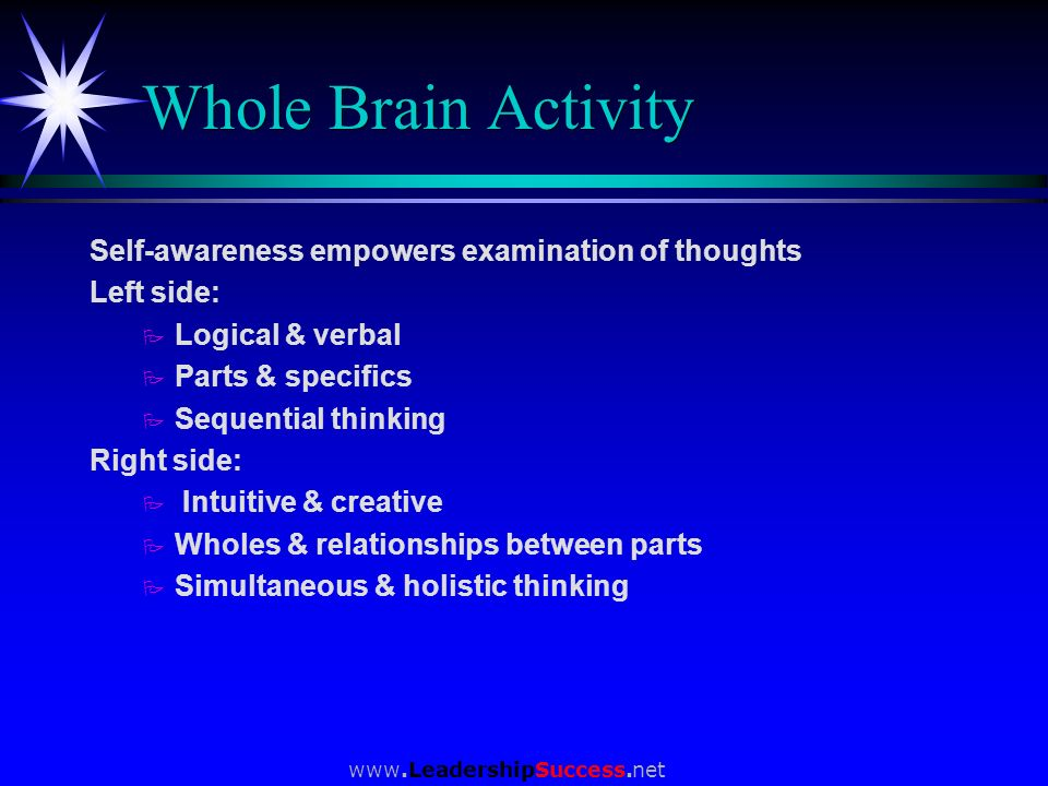 Whole Brain Activity Self-awareness empowers examination of thoughts